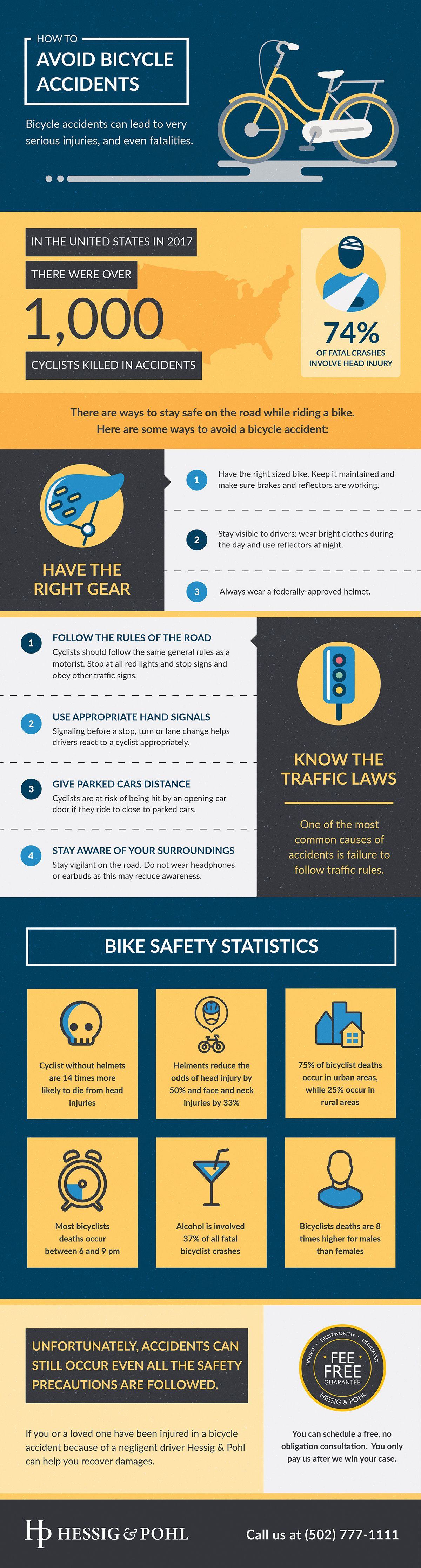 Louisville Bicycle Accident Attorneys Infographic