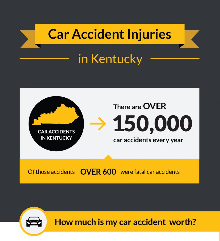 Car accident injuries in Kentucky