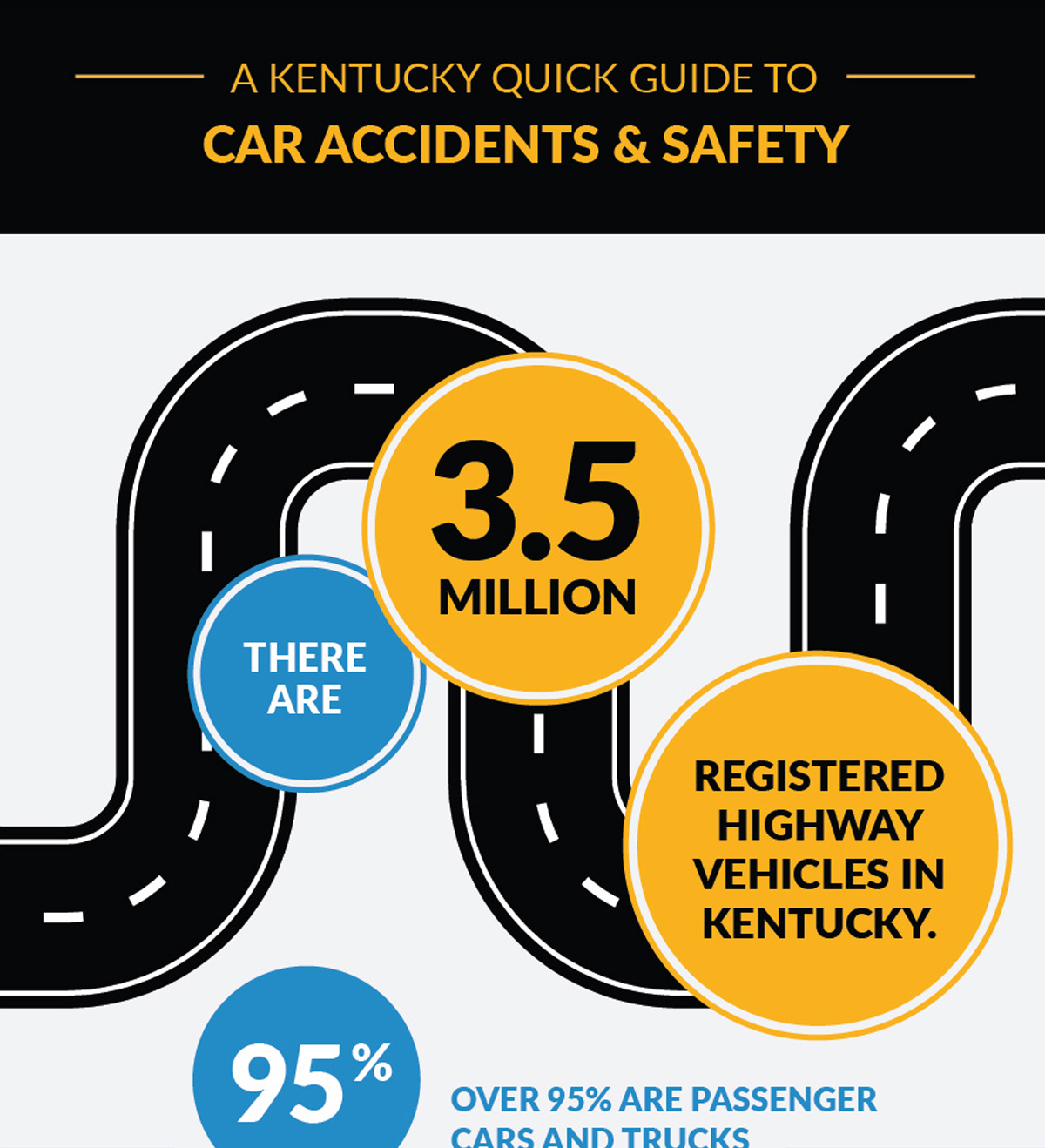 Kentucky car accident safety guide